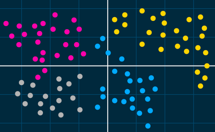 The Value of Incorporating Qual Data into ClusterAnalyses